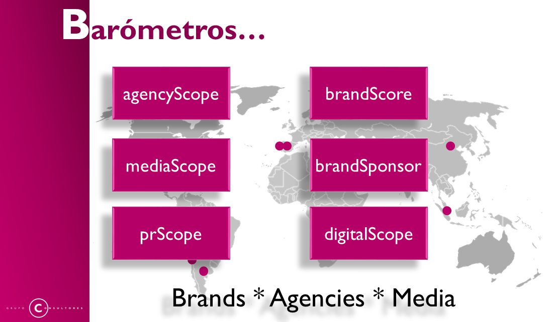 B arómetros… agencyScope mediaScope brandScore brandSponsor prScope digitalScope Brands * Agencies * Media