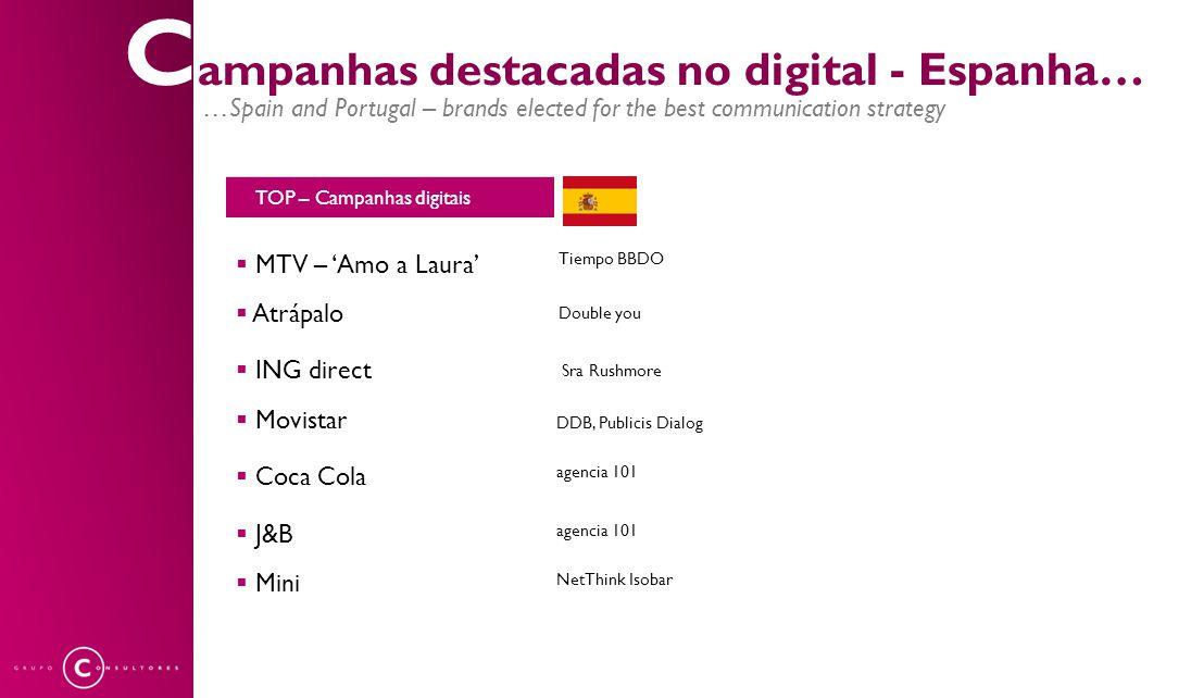 C ampanhas destacadas no digital - Espanha… …Spain and Portugal – brands elected for the best communication strategy TOP – Campanhas digitais  MTV –