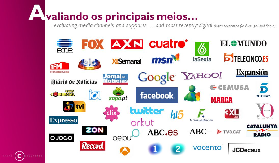A valiando os principais meios… …evaluating media channels and supports … and most recently: digital (logos presented for Portugal and Spain)
