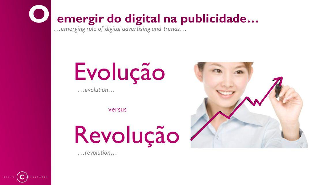 Evolução Revolução …evolution… …revolution… versus O emergir do digital na publicidade… …emerging role of digital advertising and trends…