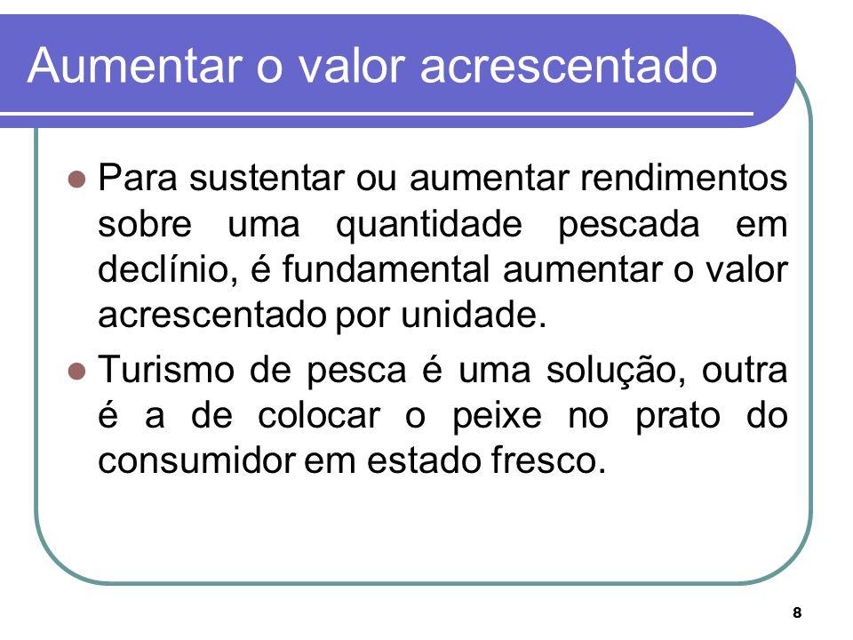 8 Aumentar o valor acrescentado Para sustentar ou aumentar rendimentos sobre uma quantidade pescada em declínio, é fundamental aumentar o valor acresc