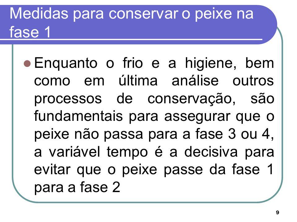 9 Medidas para conservar o peixe na fase 1 Enquanto o frio e a higiene, bem como em última análise outros processos de conservação, são fundamentais para assegurar que o peixe não passa para a fase 3 ou 4, a variável tempo é a decisiva para evitar que o peixe passe da fase 1 para a fase 2