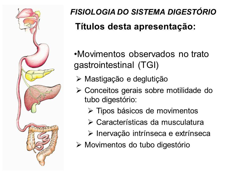 Títulos das apresentações disponíveis: FISIOLOGIA DO SISTEMA DIGESTÓRIO Introdução ao estudo do sistema digestório (SD)Introdução ao estudo do sistema
