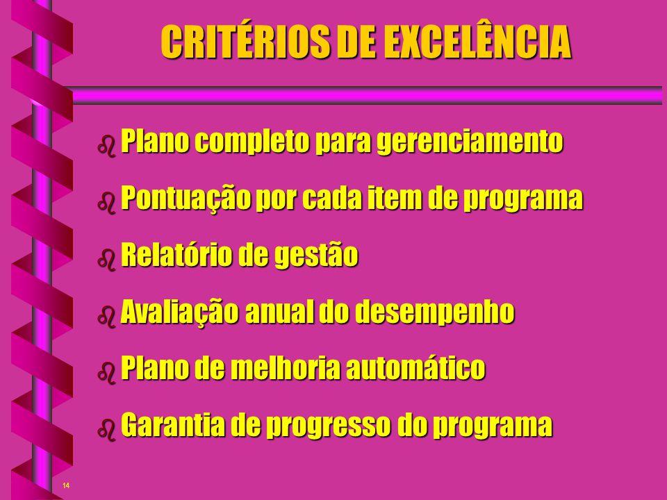 14 CRITÉRIOS DE EXCELÊNCIA b Plano completo para gerenciamento b Pontuação por cada item de programa b Relatório de gestão b Avaliação anual do desempenho b Plano de melhoria automático b Garantia de progresso do programa