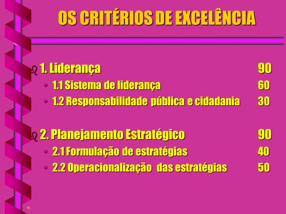 15 OS CRITÉRIOS DE EXCELÊNCIA b 1. Liderança90 1.1 Sistema de liderança601.1 Sistema de liderança60 1.2 Responsabilidade pública e cidadania301.2 Resp