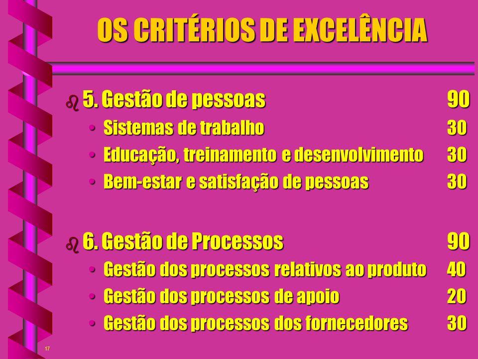 17 OS CRITÉRIOS DE EXCELÊNCIA b 5. Gestão de pessoas90 Sistemas de trabalho30Sistemas de trabalho30 Educação, treinamento e desenvolvimento30Educação,