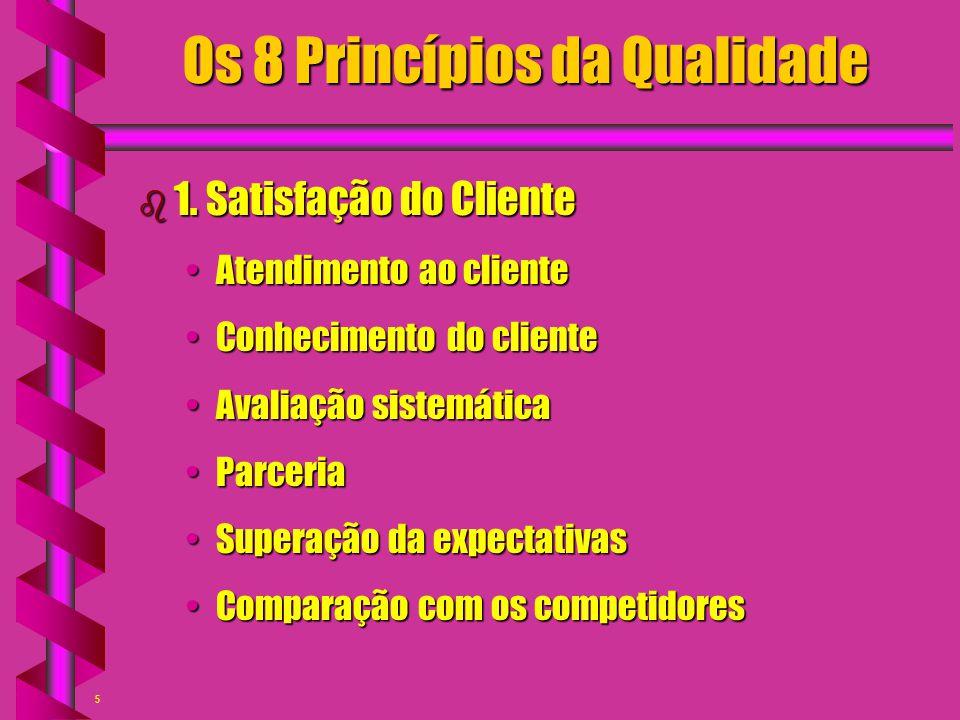 5 Os 8 Princípios da Qualidade b 1. Satisfação do Cliente Atendimento ao clienteAtendimento ao cliente Conhecimento do clienteConhecimento do cliente