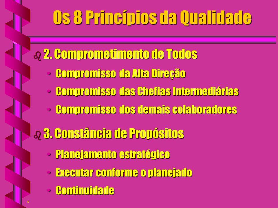 6 Os 8 Princípios da Qualidade b 2. Comprometimento de Todos Compromisso da Alta DireçãoCompromisso da Alta Direção Compromisso das Chefias Intermediá