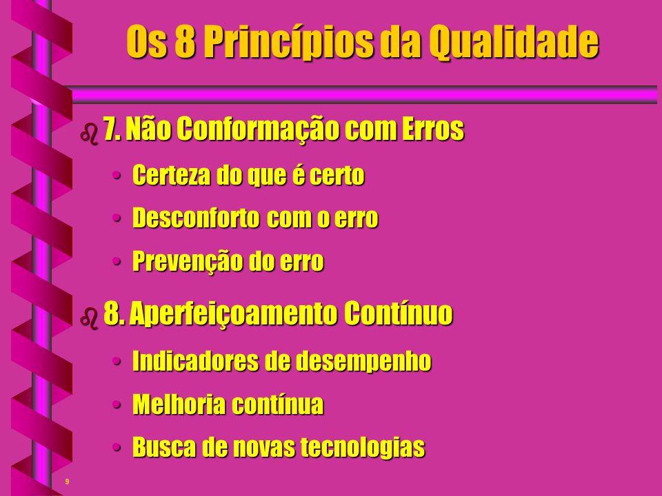 9 Os 8 Princípios da Qualidade b 7. Não Conformação com Erros Certeza do que é certoCerteza do que é certo Desconforto com o erroDesconforto com o err