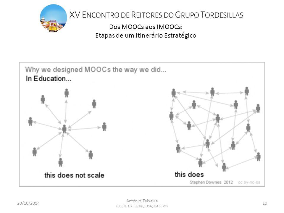 Dos MOOCs aos IMOOCs: Etapas de um Itinerário Estratégico 20/10/201410 António Teixeira (EDEN, UK; BSTPI, USA; UAb, PT)