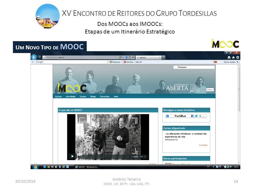 Dos MOOCs aos IMOOCs: Etapas de um Itinerário Estratégico 20/10/201414 António Teixeira (EDEN, UK; BSTPI, USA; UAb, PT) U M N OVO T IPO DE MOOC