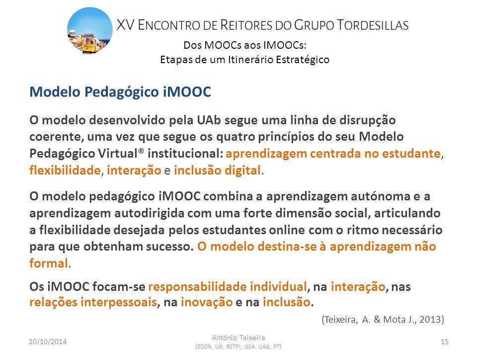 Dos MOOCs aos IMOOCs: Etapas de um Itinerário Estratégico 20/10/201415 António Teixeira (EDEN, UK; BSTPI, USA; UAb, PT) Modelo Pedagógico iMOOC O modelo desenvolvido pela UAb segue uma linha de disrupção coerente, uma vez que segue os quatro princípios do seu Modelo Pedagógico Virtual® institucional: aprendizagem centrada no estudante, flexibilidade, interação e inclusão digital.