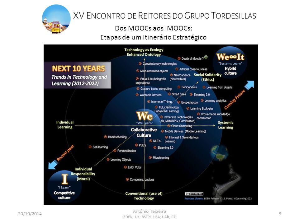 Dos MOOCs aos IMOOCs: Etapas de um Itinerário Estratégico 20/10/20143 António Teixeira (EDEN, UK; BSTPI, USA; UAb, PT)