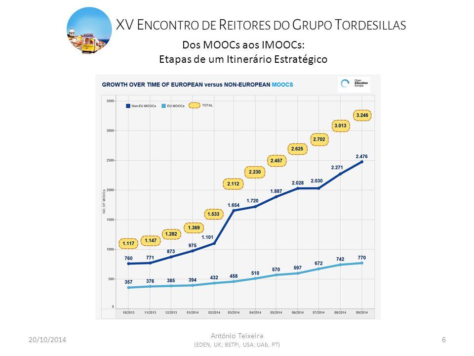 Dos MOOCs aos IMOOCs: Etapas de um Itinerário Estratégico 20/10/20146 António Teixeira (EDEN, UK; BSTPI, USA; UAb, PT)