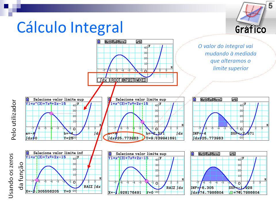 Cálculo Integral Pelo utilizador Usando os zeros da função O valor do integral vai mudando à mediada que alteramos o limite superior
