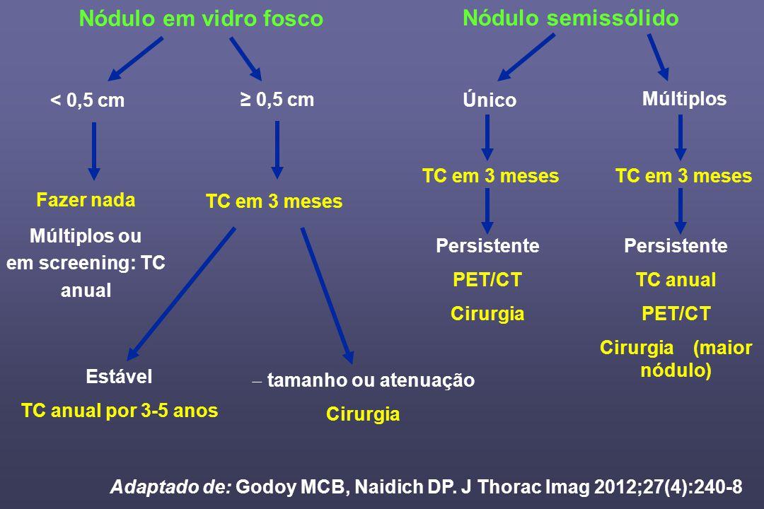 Adaptado de: Godoy MCB, Naidich DP. J Thorac Imag 2012;27(4):240-8 Nódulo em vidro fosco < 0,5 cm Fazer nada Múltiplos ou em screening: TC anual ≥ 0,5