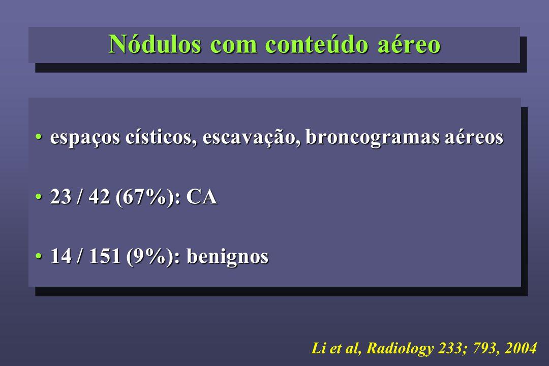espaços císticos, escavação, broncogramas aéreosespaços císticos, escavação, broncogramas aéreos 23 / 42 (67%): CA23 / 42 (67%): CA 14 / 151 (9%): benignos14 / 151 (9%): benignos espaços císticos, escavação, broncogramas aéreosespaços císticos, escavação, broncogramas aéreos 23 / 42 (67%): CA23 / 42 (67%): CA 14 / 151 (9%): benignos14 / 151 (9%): benignos Nódulos com conteúdo aéreo Li et al, Radiology 233; 793, 2004