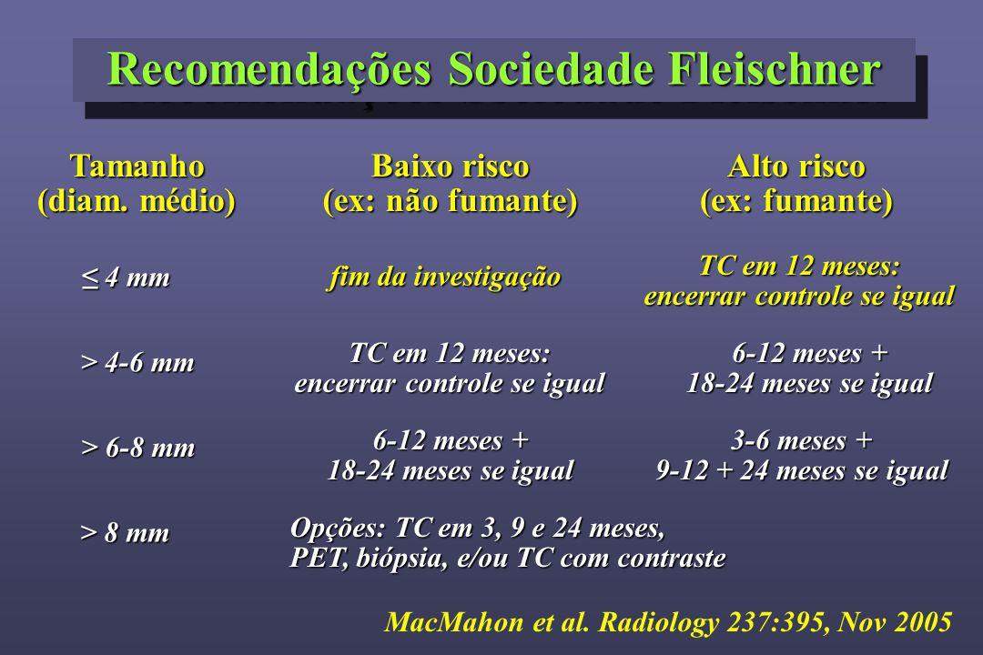 Recomendações Sociedade Fleischner MacMahon et al. Radiology 237:395, Nov 2005 Tamanho (diam. médio) Baixo risco (ex: não fumante) Alto risco (ex: fum