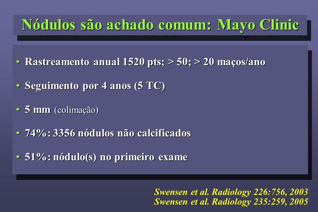 Nódulos são achado comum: Mayo Clinic Rastreamento anual 1520 pts; > 50; > 20 maços/anoRastreamento anual 1520 pts; > 50; > 20 maços/ano Seguimento por 4 anos (5 TC)Seguimento por 4 anos (5 TC) 5 mm (colimação)5 mm (colimação) 74%: 3356 nódulos não calcificados74%: 3356 nódulos não calcificados 51%: nódulo(s) no primeiro exame51%: nódulo(s) no primeiro exame Rastreamento anual 1520 pts; > 50; > 20 maços/anoRastreamento anual 1520 pts; > 50; > 20 maços/ano Seguimento por 4 anos (5 TC)Seguimento por 4 anos (5 TC) 5 mm (colimação)5 mm (colimação) 74%: 3356 nódulos não calcificados74%: 3356 nódulos não calcificados 51%: nódulo(s) no primeiro exame51%: nódulo(s) no primeiro exame Swensen et al.