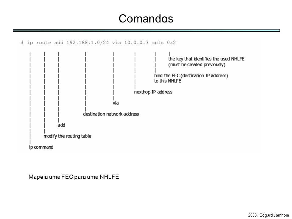 2008, Edgard Jamhour Comandos Mapeia uma FEC para uma NHLFE
