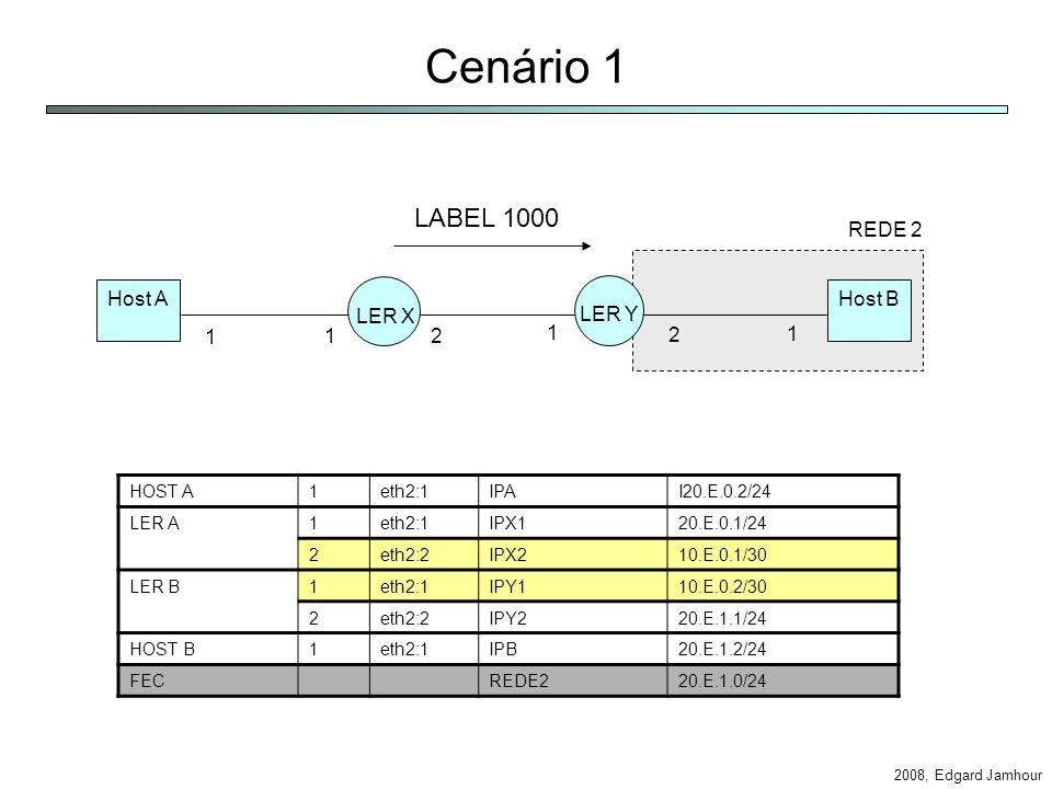 2008, Edgard Jamhour Cenário 1 Host AHost B 1 12 1 LER X LER Y LABEL 1000 HOST A1eth2:1IPAI20.E.0.2/24 LER A1eth2:1IPX120.E.0.1/24 2eth2:2IPX210.E.0.1/30 LER B1eth2:1IPY110.E.0.2/30 2eth2:2IPY220.E.1.1/24 HOST B1eth2:1IPB20.E.1.2/24 FECREDE220.E.1.0/24 REDE 2 2 1