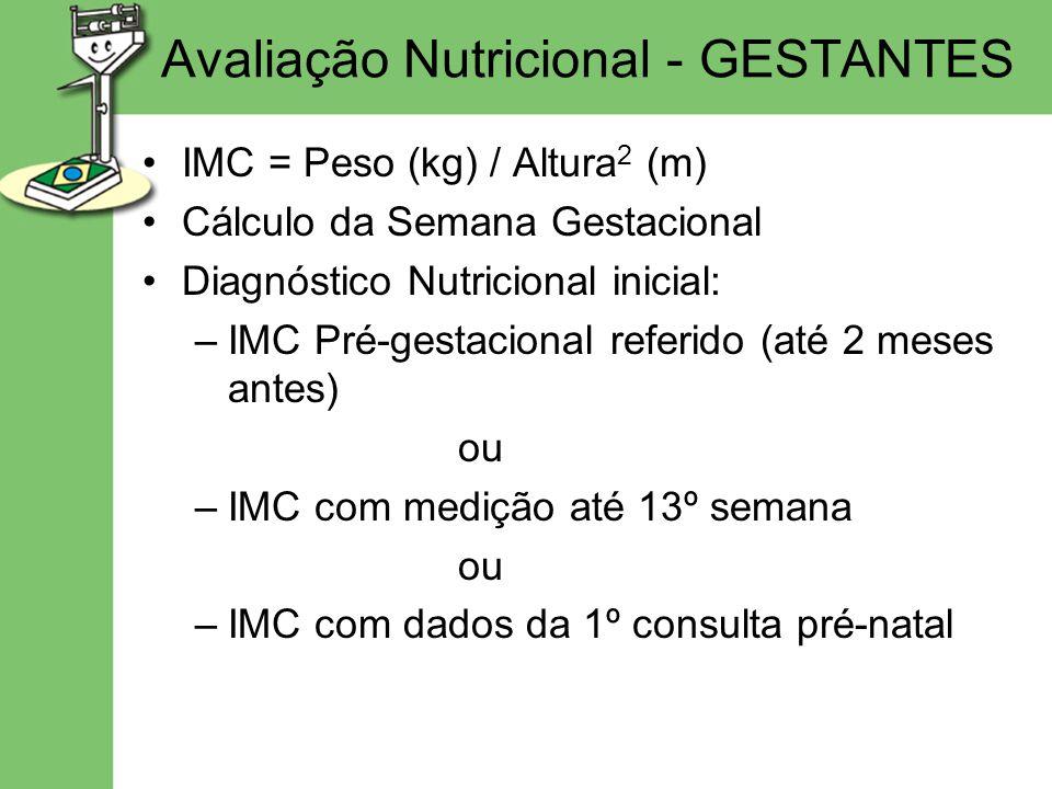 IMC = Peso (kg) / Altura 2 (m) Cálculo da Semana Gestacional Diagnóstico Nutricional inicial: –IMC Pré-gestacional referido (até 2 meses antes) ou –IMC com medição até 13º semana ou –IMC com dados da 1º consulta pré-natal Avaliação Nutricional - GESTANTES