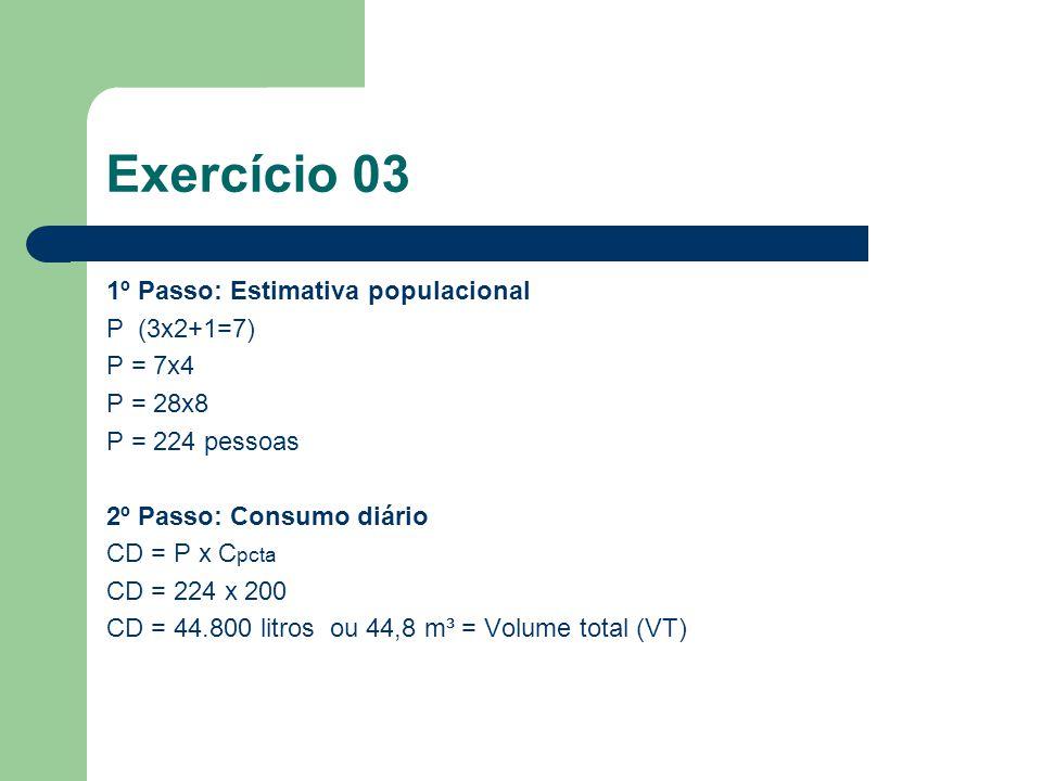 1º Passo: Estimativa populacional P (3x2+1=7) P = 7x4 P = 28x8 P = 224 pessoas 2º Passo: Consumo diário CD = P x C pcta CD = 224 x 200 CD = 44.800 litros ou 44,8 m³ = Volume total (VT) Exercício 03