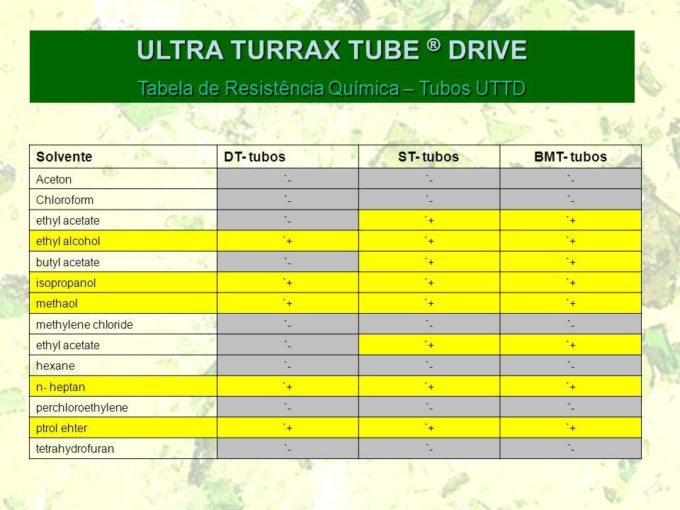 ULTRA TURRAX TUBE ® DRIVE Tabela de Resistência Química – Tubos UTTD SolventeDT- tubosST- tubosBMT- tubos Aceton`- Chloroform`- ethyl acetate`-`+ ethyl alcohol`+ butyl acetate`-`+ isopropanol`+ methaol`+ methylene chloride`- ethyl acetate`-`+ hexane`- n- heptan`+ perchloroethylene`- ptrol ehter`+ tetrahydrofuran`-