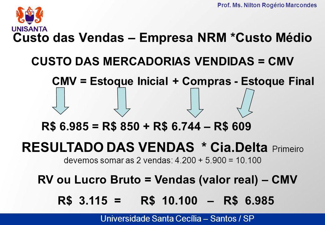 Universidade Santa Cecília – Santos / SP Prof. Ms. Nilton Rogério Marcondes Custo das Vendas – Empresa NRM *Custo Médio CUSTO DAS MERCADORIAS VENDIDAS