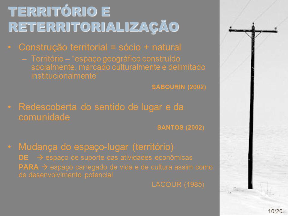 TERRITÓRIO E RETERRITORIALIZAÇÃO Construção territorial = sócio + natural –Território – espaço geográfico construído socialmente, marcado culturalmente e delimitado institucionalmente SABOURIN (2002) Redescoberta do sentido de lugar e da comunidade SANTOS (2002) Mudança do espaço-lugar (território) DE  espaço de suporte das atividades econômicas PARA  espaço carregado de vida e de cultura assim como de desenvolvimento potencial LACOUR (1985) 10/20