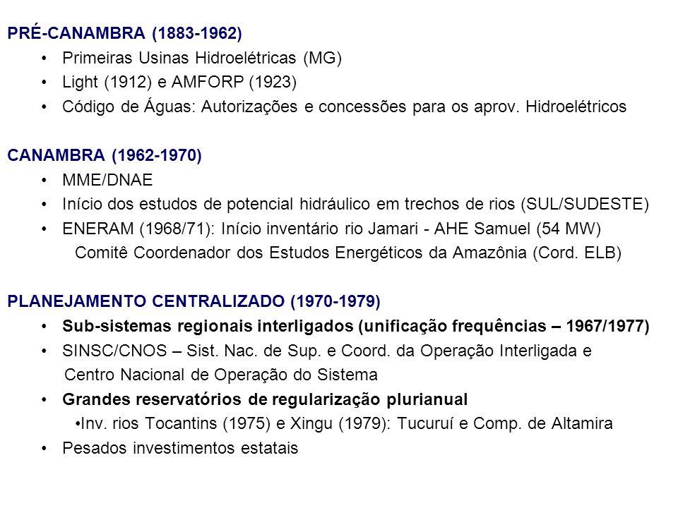 PRÉ-CANAMBRA (1883-1962) Primeiras Usinas Hidroelétricas (MG) Light (1912) e AMFORP (1923) Código de Águas: Autorizações e concessões para os aprov. H