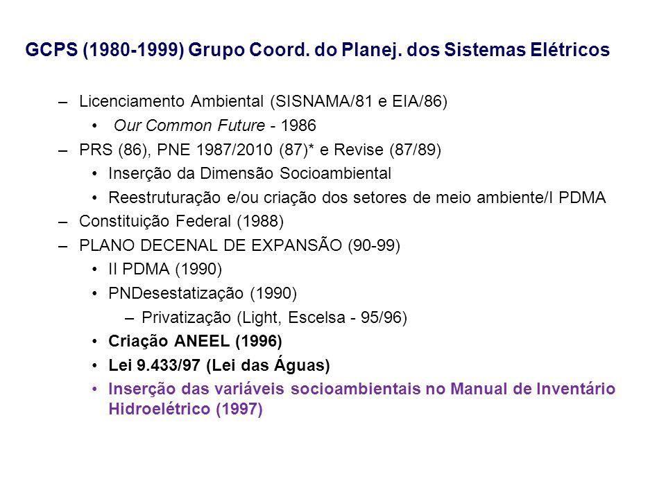 GCPS (1980-1999) Grupo Coord. do Planej. dos Sistemas Elétricos –Licenciamento Ambiental (SISNAMA/81 e EIA/86) Our Common Future - 1986 –PRS (86), PNE