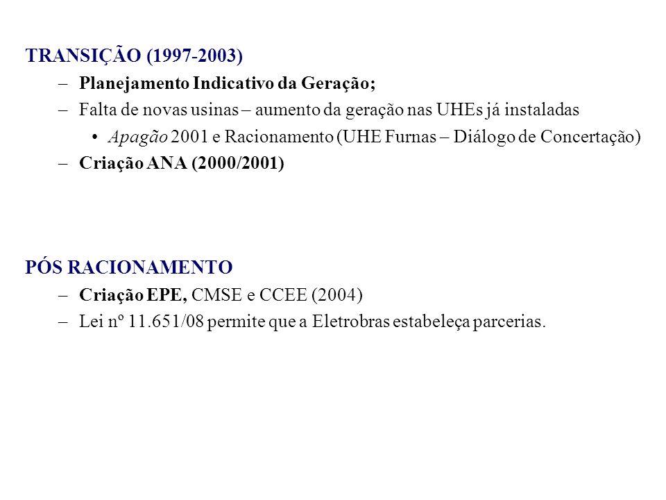 TRANSIÇÃO (1997-2003) –Planejamento Indicativo da Geração; –Falta de novas usinas – aumento da geração nas UHEs já instaladas Apagão 2001 e Racionamen