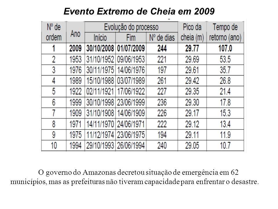 Evento Extremo de Cheia em 2009 O governo do Amazonas decretou situação de emergência em 62 municípios, mas as prefeituras não tiveram capacidade para
