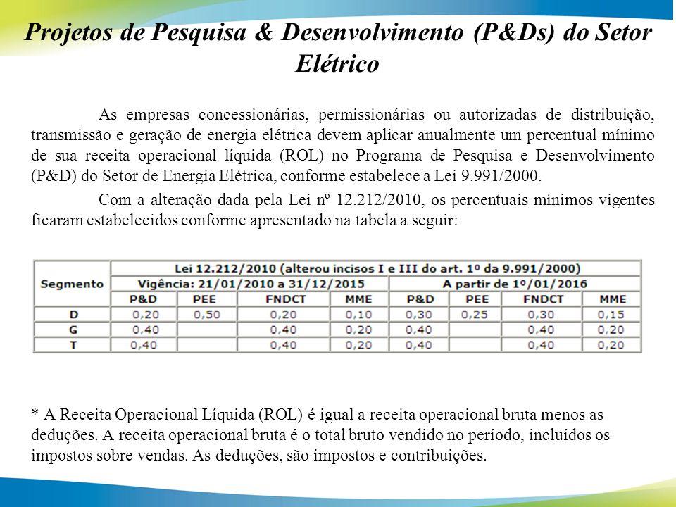As empresas concessionárias, permissionárias ou autorizadas de distribuição, transmissão e geração de energia elétrica devem aplicar anualmente um per