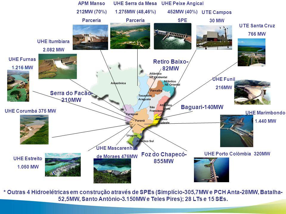 * Outras 4 Hidroelétricas em construção através de SPEs (Simplício-305,7MW e PCH Anta-28MW, Batalha- 52,5MW, Santo Antônio-3.150MW e Teles Pires); 28