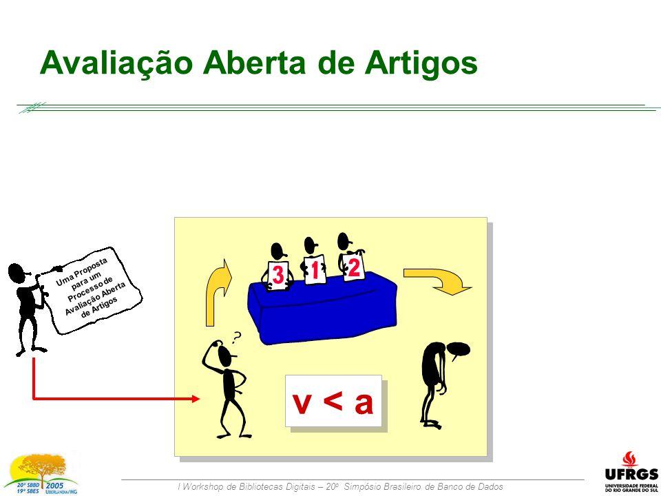 I Workshop de Bibliotecas Digitais – 20 o Simpósio Brasileiro de Banco de Dados Avaliação Aberta de Artigos Uma Proposta para um Processo de Avaliação Aberta de Artigos v < a