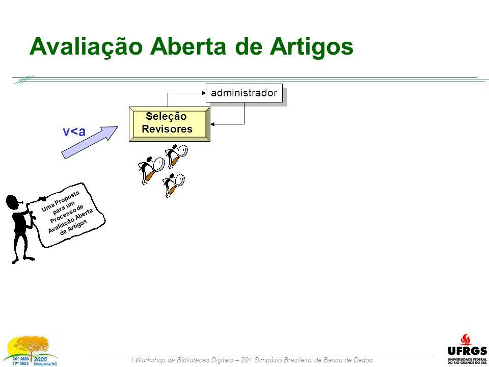 I Workshop de Bibliotecas Digitais – 20 o Simpósio Brasileiro de Banco de Dados Avaliação Aberta de Artigos Uma Proposta para um Processo de Avaliação Aberta de Artigos v<a Seleção Revisores administrador