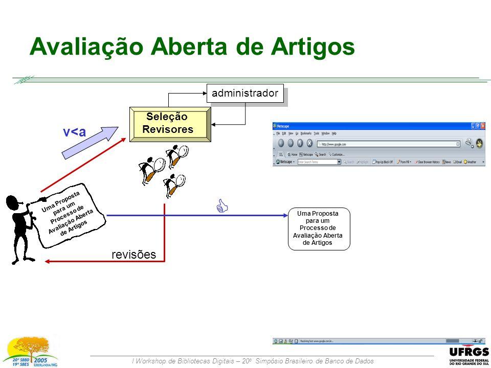 I Workshop de Bibliotecas Digitais – 20 o Simpósio Brasileiro de Banco de Dados Avaliação Aberta de Artigos Uma Proposta para um Processo de Avaliação Aberta de Artigos v<a revisões Seleção Revisores administrador Uma Proposta para um Processo de Avaliação Aberta de Artigos 