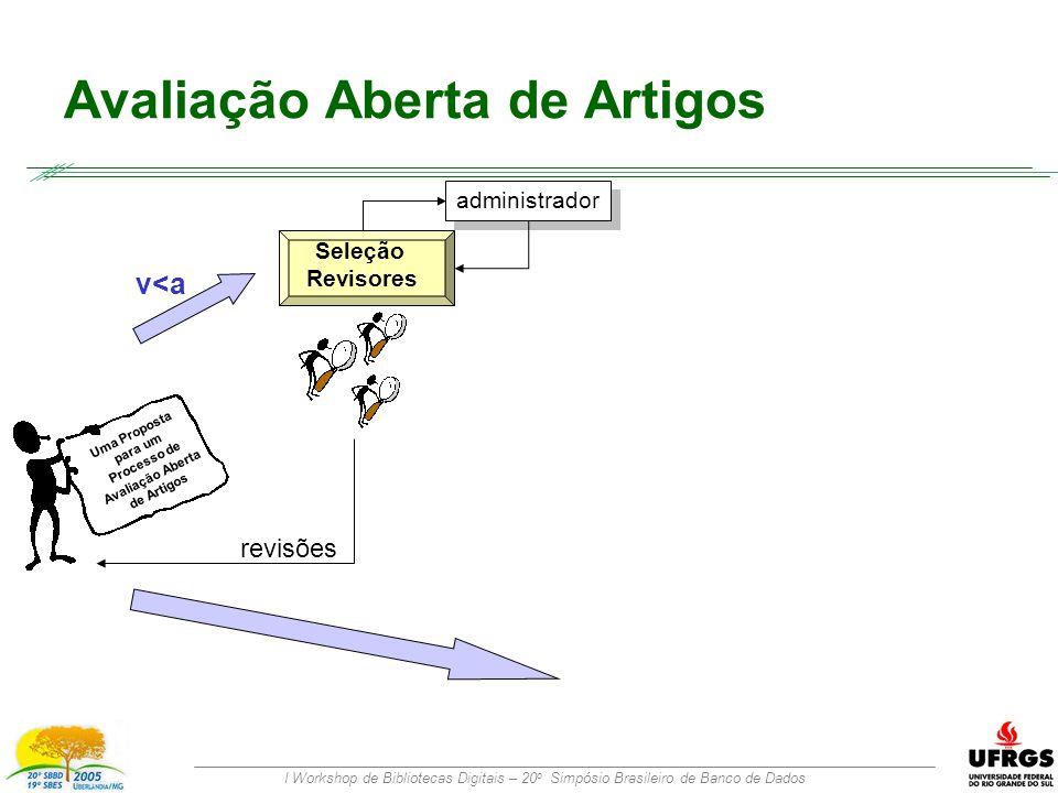 I Workshop de Bibliotecas Digitais – 20 o Simpósio Brasileiro de Banco de Dados Avaliação Aberta de Artigos Uma Proposta para um Processo de Avaliação Aberta de Artigos v<a revisões Seleção Revisores administrador