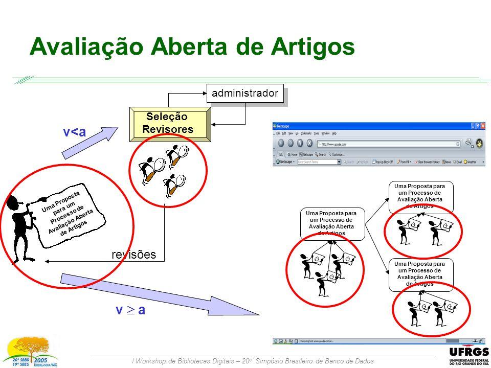 I Workshop de Bibliotecas Digitais – 20 o Simpósio Brasileiro de Banco de Dados Avaliação Aberta de Artigos Uma Proposta para um Processo de Avaliação Aberta de Artigos v<a revisões Seleção Revisores administrador v  a Uma Proposta para um Processo de Avaliação Aberta de Artigos