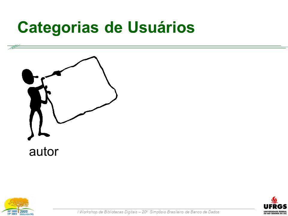 I Workshop de Bibliotecas Digitais – 20 o Simpósio Brasileiro de Banco de Dados Categorias de Usuários autor