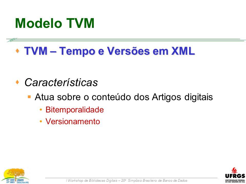 I Workshop de Bibliotecas Digitais – 20 o Simpósio Brasileiro de Banco de Dados Modelo TVM  TVM – Tempo e Versões em XML  Características  Atua sobre o conteúdo dos Artigos digitais Bitemporalidade Versionamento