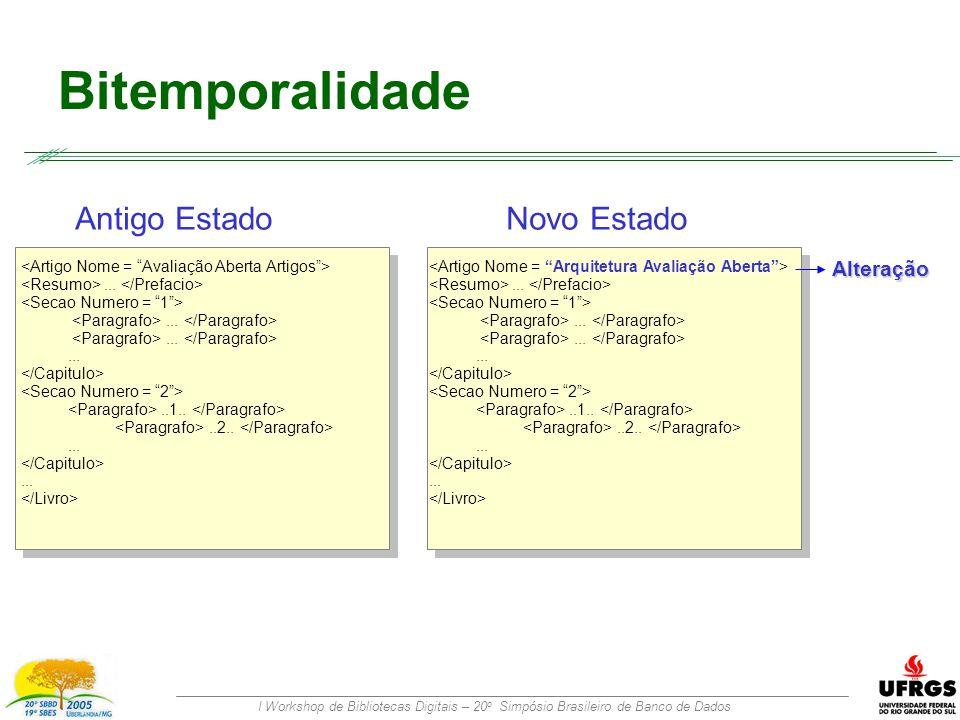 I Workshop de Bibliotecas Digitais – 20 o Simpósio Brasileiro de Banco de Dados Bitemporalidade........1....2........