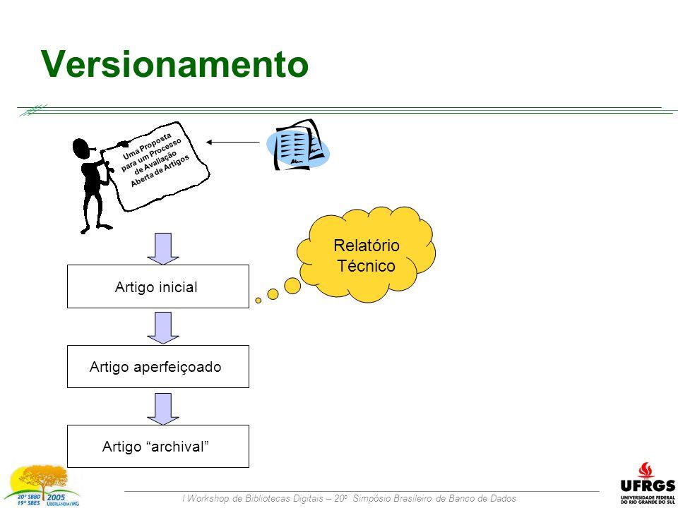 I Workshop de Bibliotecas Digitais – 20 o Simpósio Brasileiro de Banco de Dados Versionamento Uma Proposta para um Processo de Avaliação Aberta de Artigos Artigo inicial Artigo aperfeiçoado Artigo archival Relatório Técnico
