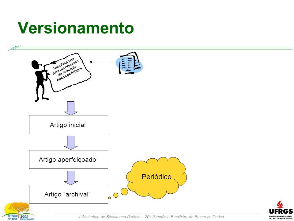 I Workshop de Bibliotecas Digitais – 20 o Simpósio Brasileiro de Banco de Dados Versionamento Uma Proposta para um Processo de Avaliação Aberta de Artigos Artigo inicial Artigo aperfeiçoado Artigo archival Periódico