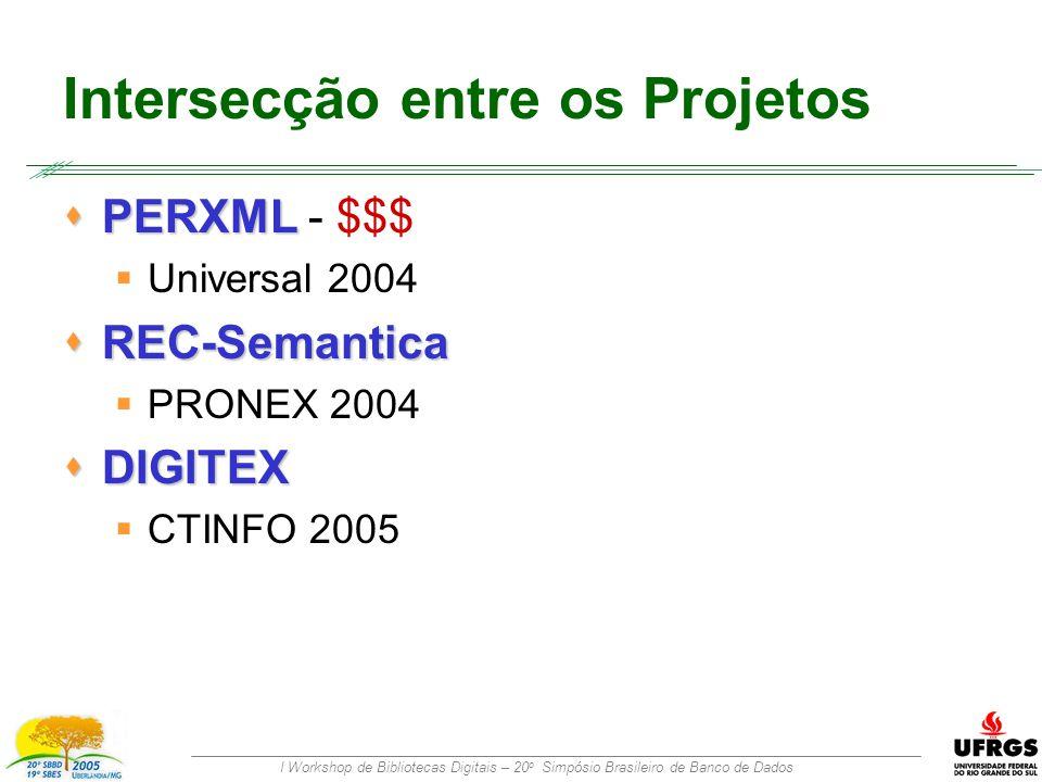I Workshop de Bibliotecas Digitais – 20 o Simpósio Brasileiro de Banco de Dados Intersecção entre os Projetos  PERXML  PERXML - $$$  Universal 2004  REC-Semantica  PRONEX 2004  DIGITEX  CTINFO 2005