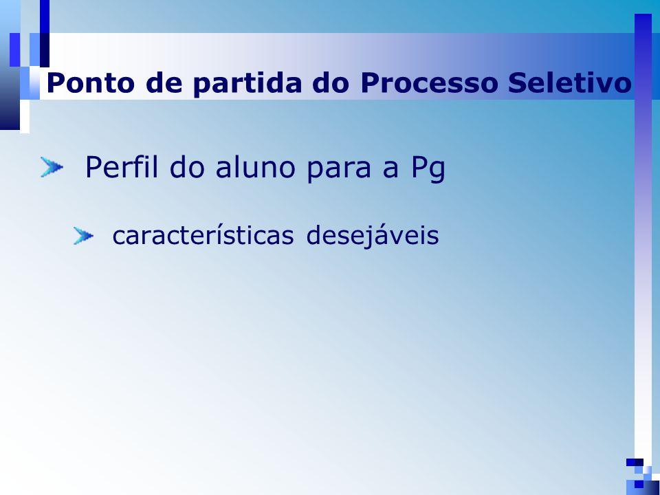 Perfil do aluno para a Pg características desejáveis Ponto de partida do Processo Seletivo