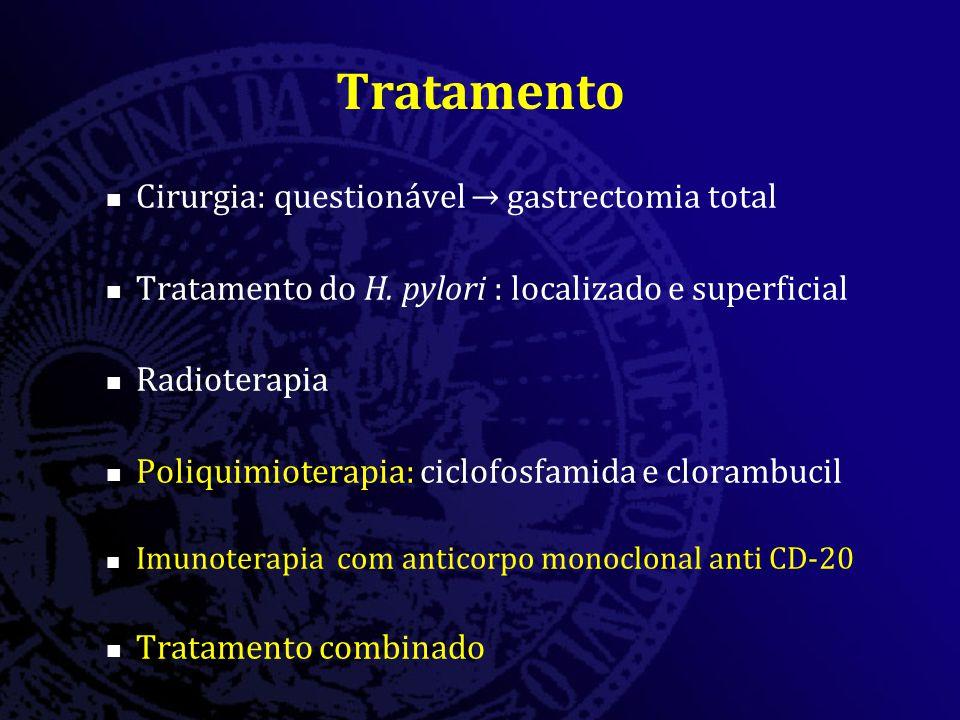 Tratamento Cirurgia: questionável → gastrectomia total Tratamento do H. pylori : localizado e superficial Radioterapia Poliquimioterapia: ciclofosfami