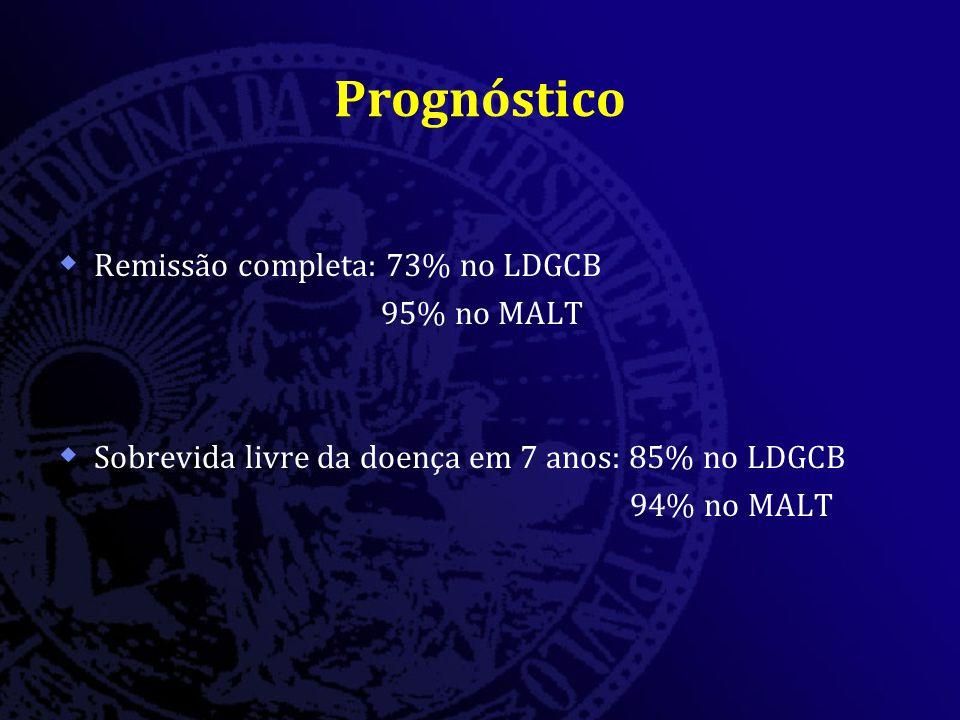 Prognóstico  Remissão completa: 73% no LDGCB 95% no MALT  Sobrevida livre da doença em 7 anos: 85% no LDGCB 94% no MALT